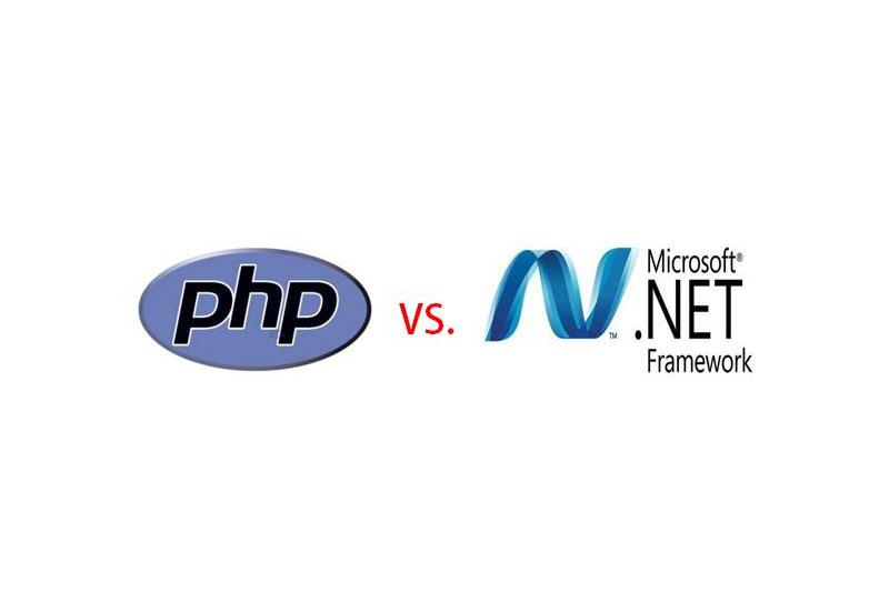 穹拓上海网站建设用哪种编程语言比较好