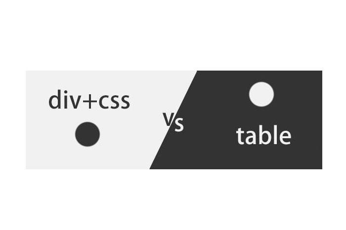 穹拓为你分析网页设计采用div+css有什么好处