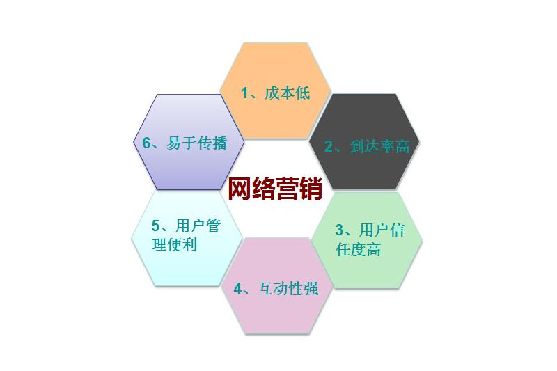 穹拓上海网络营销哪家好