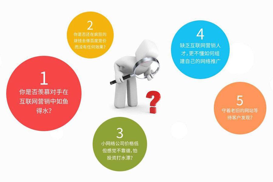上海比较好的网络营销公司有哪些应该怎么选择