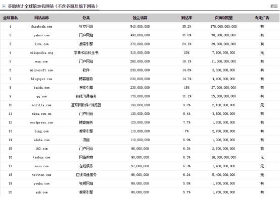 上海网站建设公司告诉你什么样的网站会吸引人